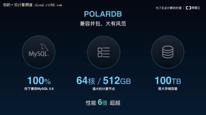6倍性能差100TB,阿里云POLARDB咋实现?