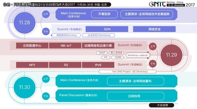 GNTC全球网络技术大会将于11月召开