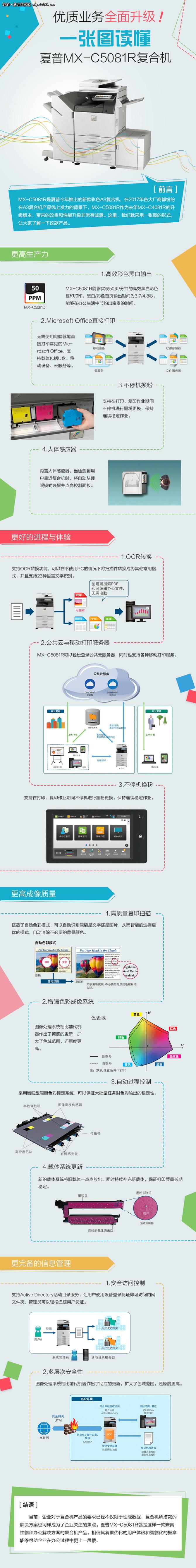 一张图读懂夏普MX-C5081R彩色复合机