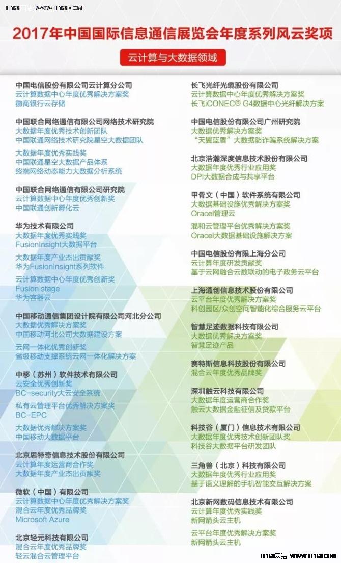 2017中国云计算与大数据产业发展大会落幕