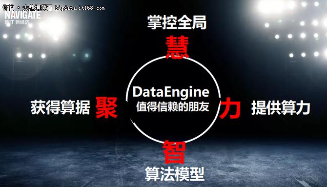 新华三亮相全新大数据产品和秘密基地!