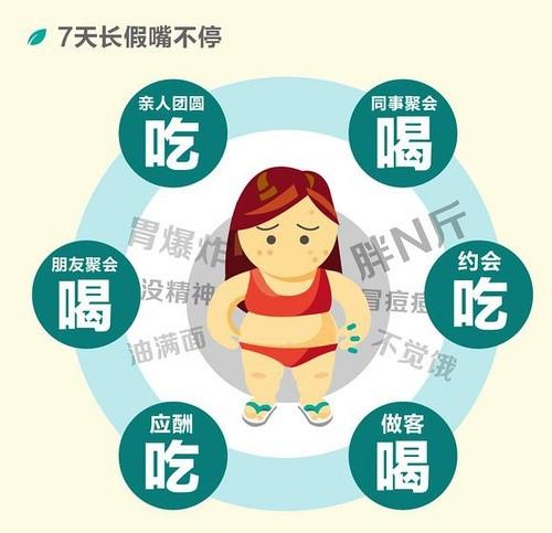 每逢佳节胖3斤 也要呵护饱受摧残的肠胃