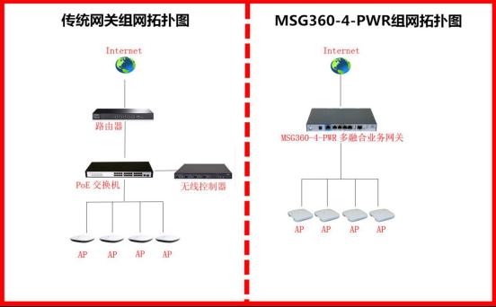 MSG360-4-PWR评测外观篇