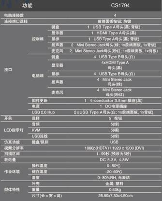 ATEN CS1794 KVM切换器上海劲嘉售2140元