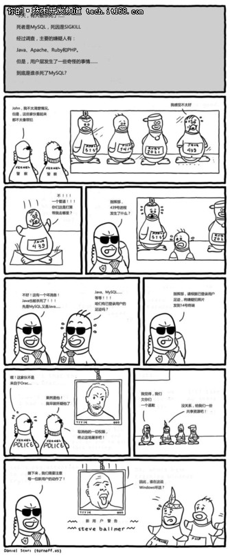 到底是谁杀死了MySQL?从这篇漫画找凶手!