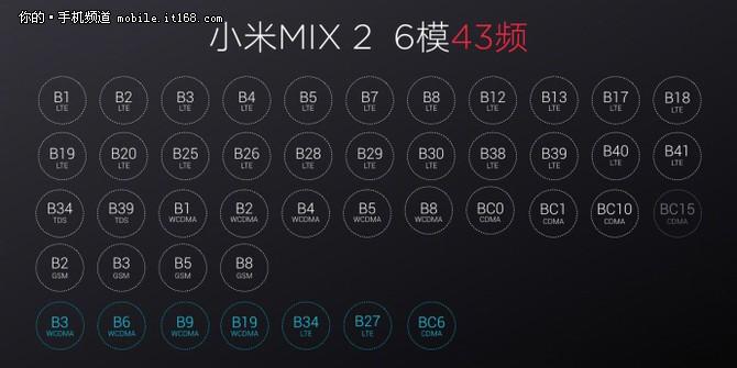 小米MIX2傲视群雄的幕后英雄:骁龙835
