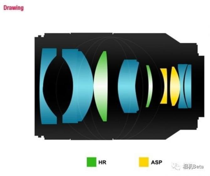 5200元人文镜 三阳FE 35 F1.4镜头发布