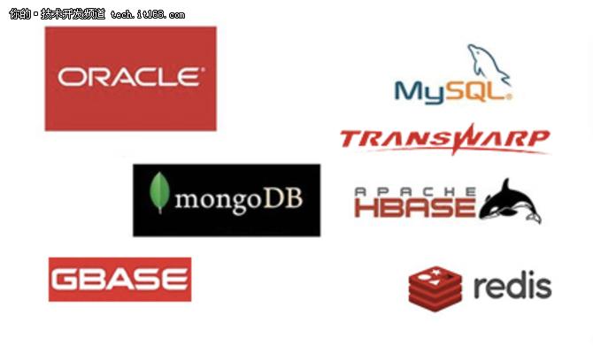 四大行、城商行都在使用什么数据库?