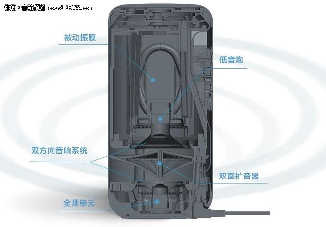 索尼全新智能蓝牙音箱LF-S80D现已上市