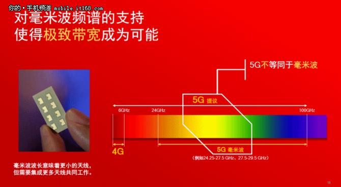 高通首次实现5G数据连接后 5G真不远了