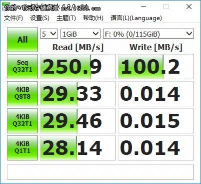 时尚金属壳 金士顿DTEG2 128GB U盘评测
