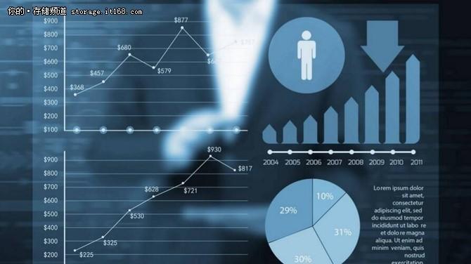 你的数据分析方法可能已经过时