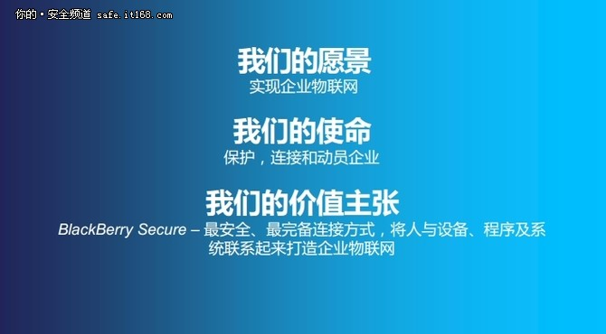 抢占物联网风口黑莓四大新业务杨帆启航