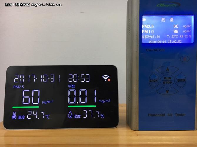 新房好管家 斐讯空气检测仪体验评测