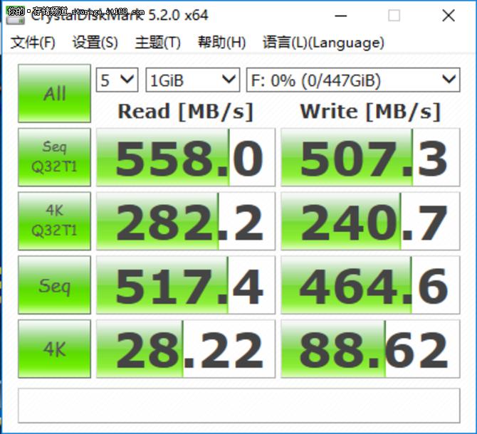 科赋NEO N600 SSD 480GB评测:性能实测