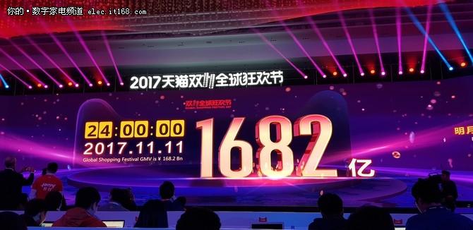 2017年天猫双11最终交易额破1682亿元