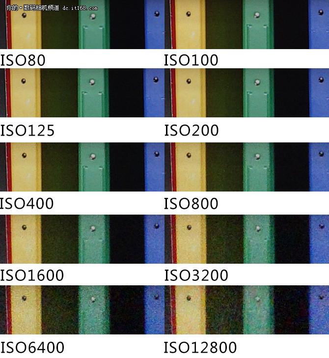 真正意义的随身机 索尼RX0高感成像评测