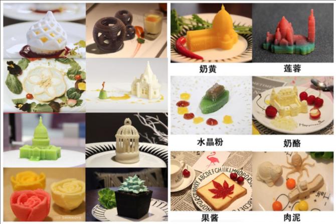 3D打印甜品贩卖机面世:扫码即可打印