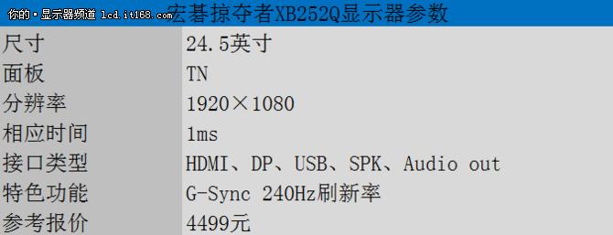 宏碁掠夺者XB252Q试用体验