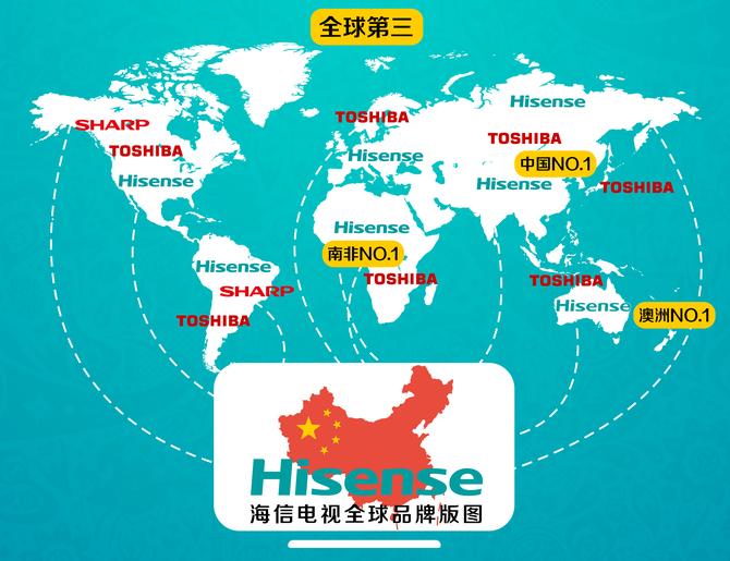 成功收购东芝电视! 海信加速全球布局