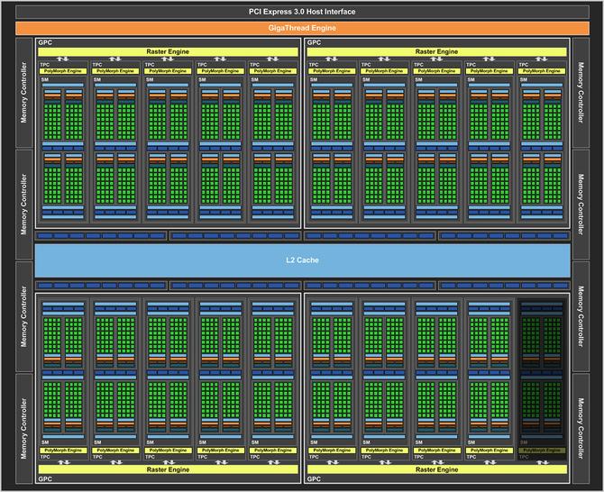 Ti刀祭出 NVIDIA GTX 1070 Ti显卡评测