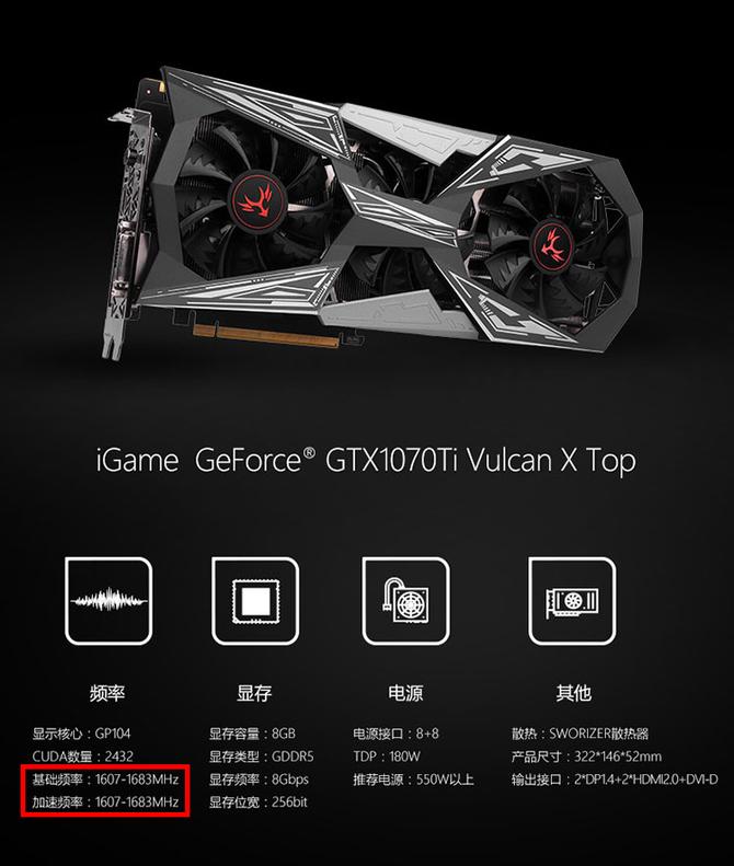 规格解析:和GTX 1080只差1组SM单元