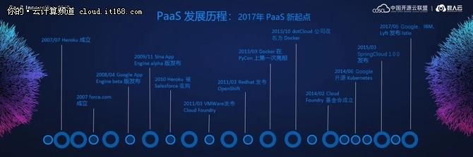 数人云王璞:三大技术趋势定义PaaS新变量