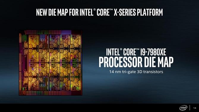 迟到的消费级顶级处理器
