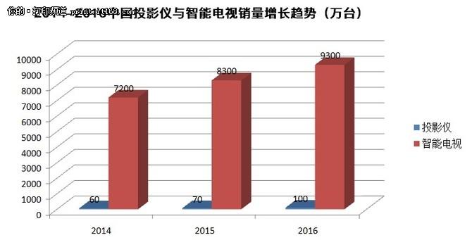 日本十几年没搞成的技术被中国企业搞成