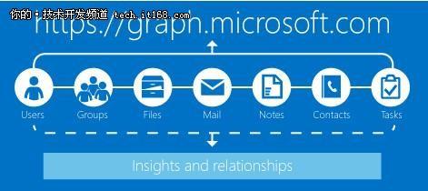 重磅!微软有意关闭Outlook REST API!