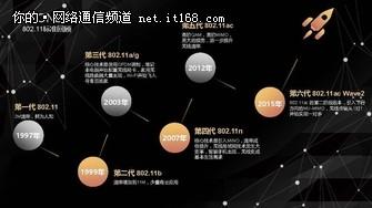 无线老司机侃下一代Wi-Fi技术标准802.11ax
