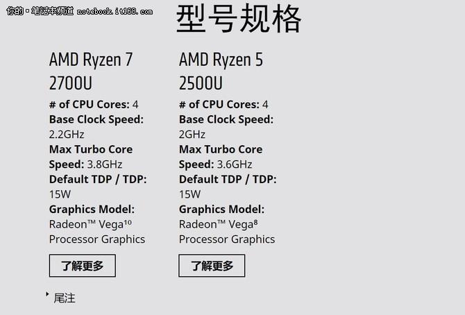 不止骁龙845 高通还将与AMD合作出芯片