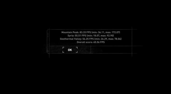 NVIDIA Titan V 3DMark FS显卡分3万+