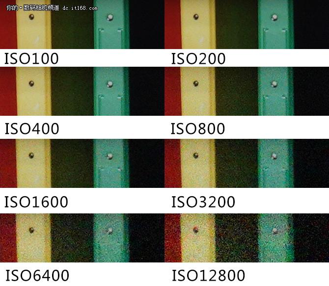 轻松乐享生态摄影 索尼RX10M4高感测试