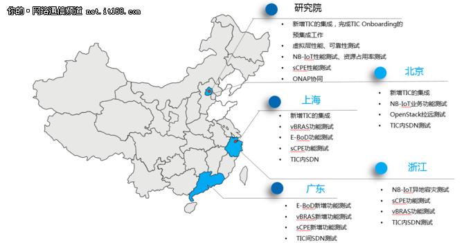 中国移动基于NovoNet的三层解耦最佳实践