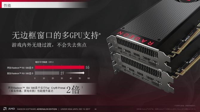 年度最强补给 AMD发布肾上腺素显卡驱动