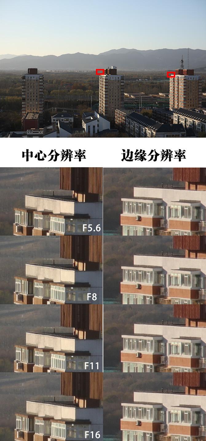 全焦段高素质表现 佳能G1XIII镜头评测