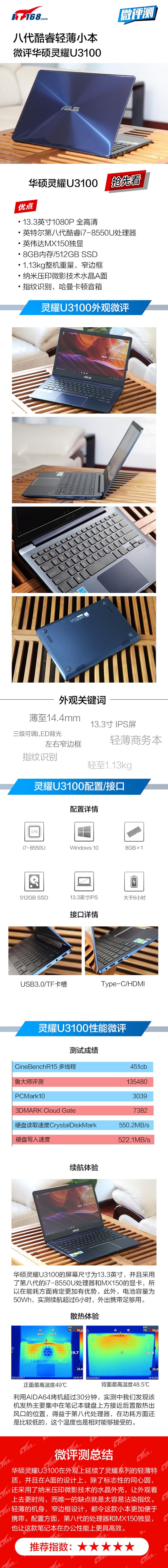 8代酷睿+独显 微评华硕灵耀U3100轻薄本