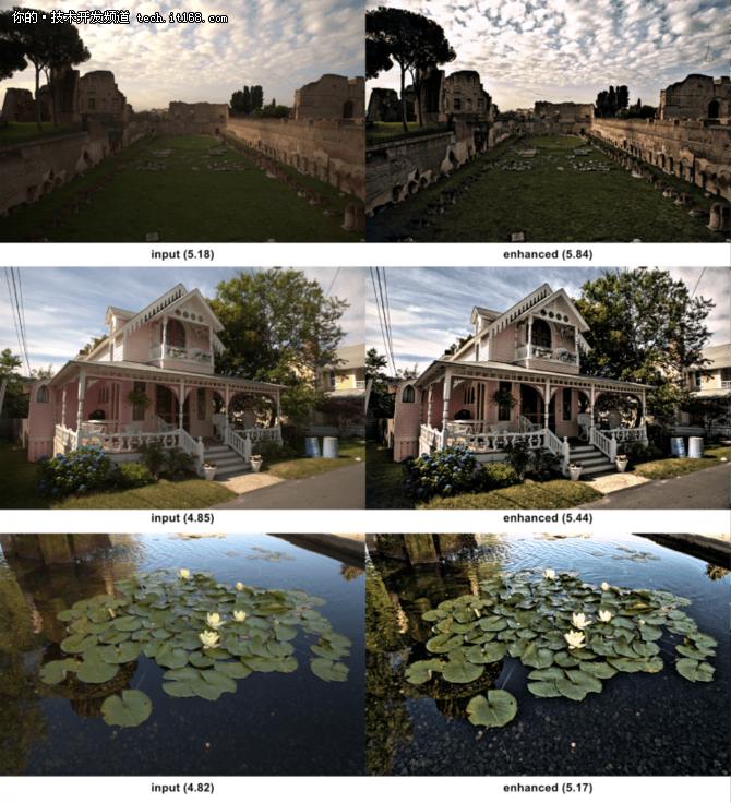 Google的AI可以预测人类是否喜欢图像