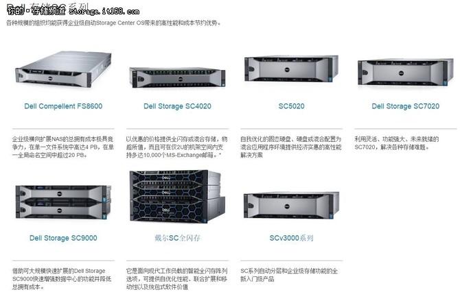 浅析戴尔SC系列存储 加速本地化是关键