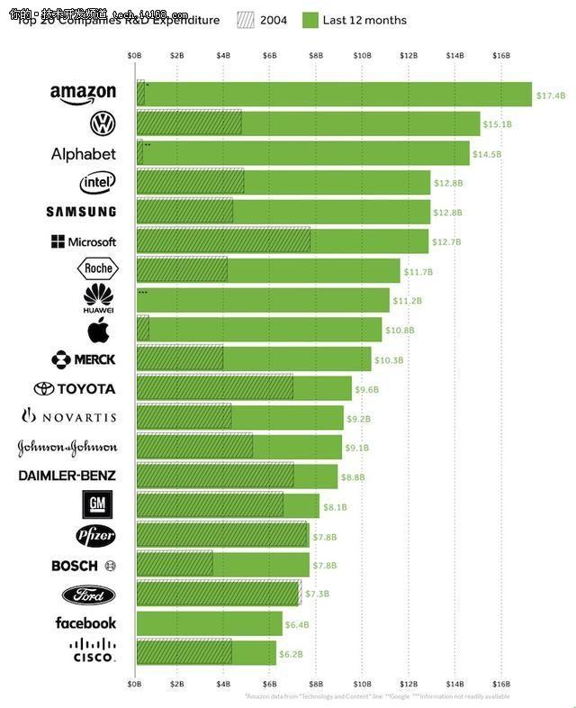 2017美国专利榜:中国共四家企业上榜!
