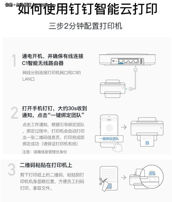 重新定义打印 阿里联合HP推智能云打印