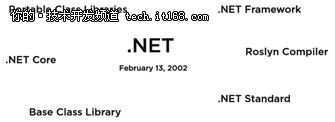 浅显易懂,揭开.Net生态系统的神秘面纱