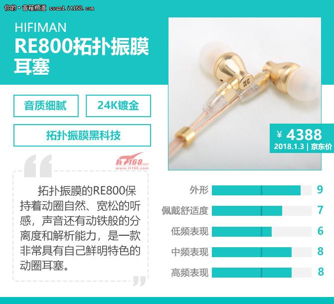 细腻均衡颜值爆表,HIFIMAN RE800评测