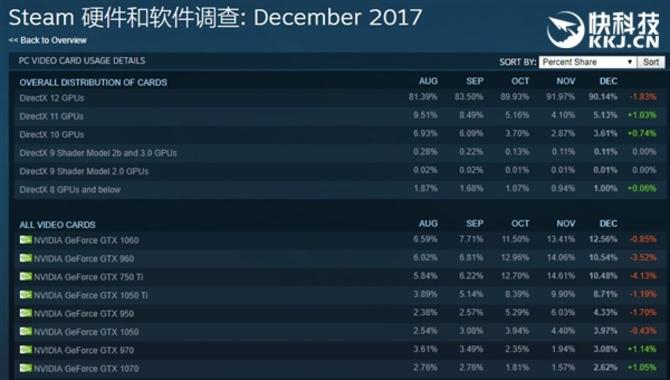 《怪物猎人:世界》将于今年秋季登陆PC