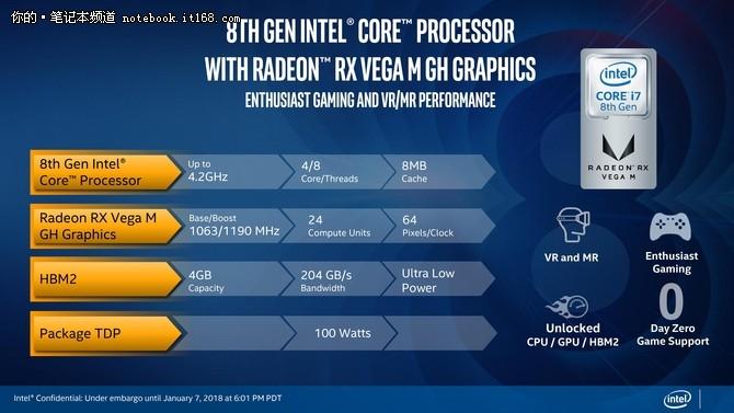 CPU里程碑 Intel KBL-G处理器详细解读