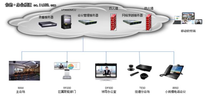 华为视讯助力北京西城区政府高效沟通