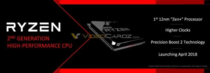 四月发布 AMD公布锐龙二代处理器路线图