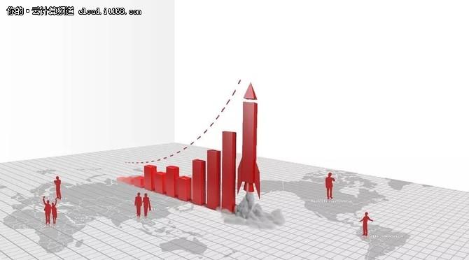 华为企业业务持续高增长还能持续多久?