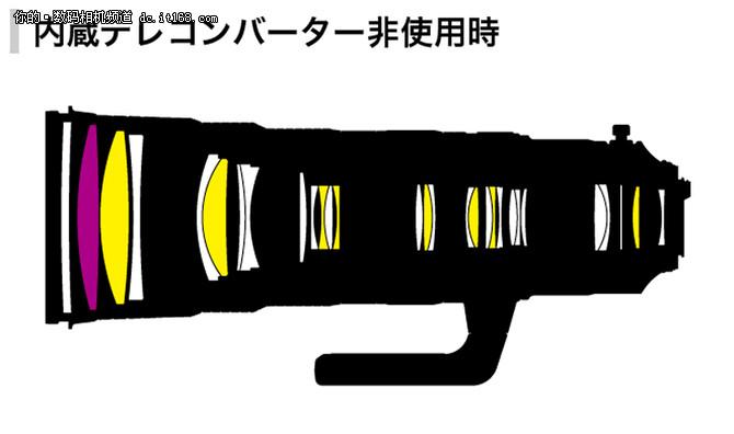 支持防抖内置增距 尼康发布180-400镜头·
